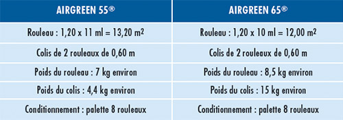 01-Fiche-ISO-AIRGREEN-2