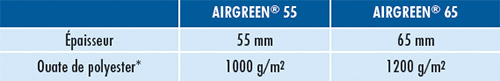 01-Fiche-ISO-AIRGREEN-5
